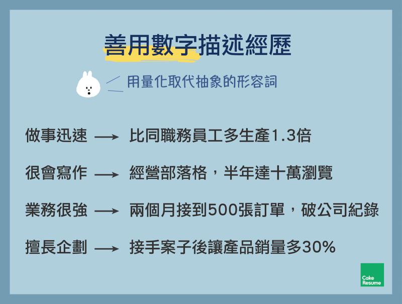 %e5%96%84%e7%94%a8%e6%95%b8%e5%ad%97%e8%aa%aa%e6%98%8e%e9%81%8e%e5%8e%bb%e7%b6%93%e6%ad%b7