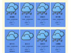 天氣卡片 API about 一般天氣預報 practice