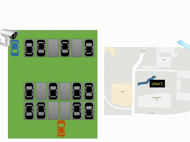 Car tracking and finding service in parkinglot sys
