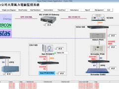 台電大潭風力電廠場監控系統