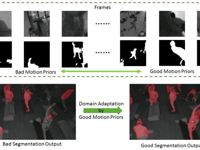 [Publication] Improving Human Segment by Motion