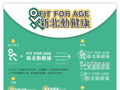 Fit  For  Age 新北動健康 CIS