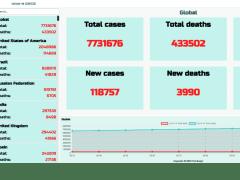 COVID-19 病例追蹤(side project)