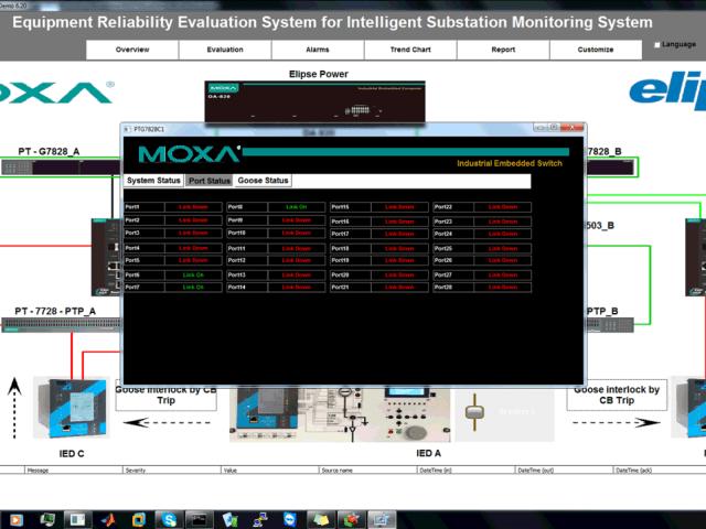 智能變電站設備可靠性評估系統