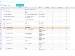 PDM系統(產品數據管理)