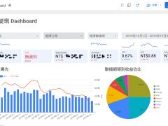 Data studio資料視覺化應用:結合GA, Google sheets資料