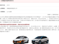 台灣電動車產業發展現況
