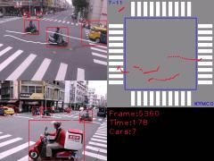 雙鏡頭車流追蹤系統