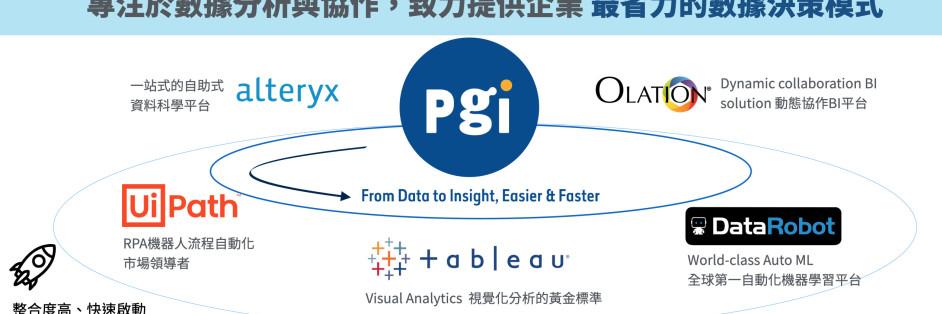 PGi 樺鼎商業資訊股份有限公司