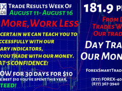 Trade Results of August 11 to August 16