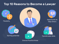 Top Reasons To Become a Lawyer | Franklin I. Ogele