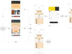 影音產品交互原型圖