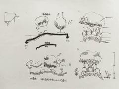 快速設計- 斷面表現(Fast Sketch-Section)