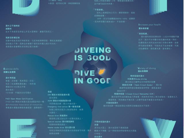 diving information design