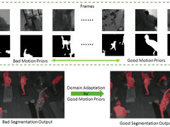 [Publication] Improving Human Segment by Motion