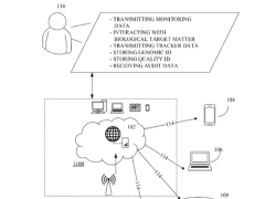 Methods, Systems, Apparatuses and Devices Patent