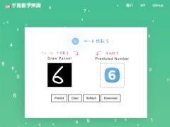 動手做一個機器學習 API 吧 ! 手寫數字辨識