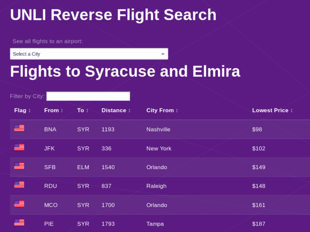 Reverse Flight Search