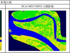 以多時期與PCA+ NDVI 法改善地物分類之正確性與完整性
