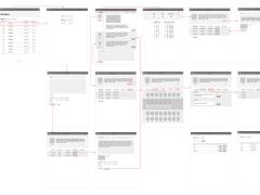 網站設計 wireframe