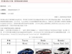 燃料電池車世代來臨,國際車廠結盟加速發展