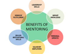 Advantages Of Mentoring | Cassandra House