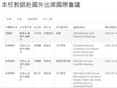 國際化調查系統-外籍學生資料整理網站
