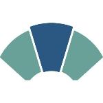 South of Scotland Development Project logo