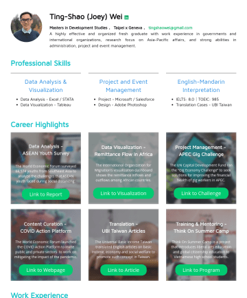 PowerPoint, Tableau, Salesforce, Event Planning, Stata, Word, Excel Resume Examples - Ting-Shao (Joey) Wei Masters in Development Studies . Taipei x Geneva . tingshaowei@gmail.com A highly effective and organized fresh graduate with ...