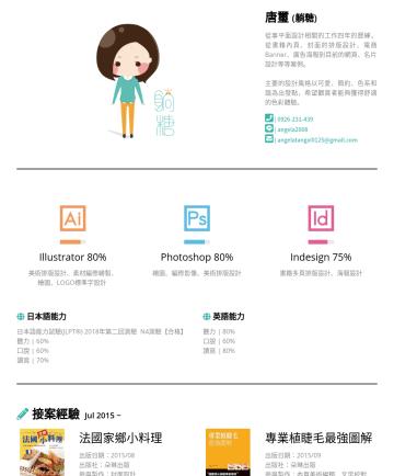 UI/UX設計師、平面設計師、設計排版相關工作 Resume Examples - 唐璽 (躺糖) 從事平面設計相關的工作四年的歷練,從書籍內頁、封面的排版設計、電商Banner、Beauty廣告海報到目前的網頁、名片設計等等案例,對於網頁與動態設計有高度興趣。 主要的設計風格以可愛、簡約、色系和諧為出發點,希望觀賞者能夠獲得舒適的色彩體驗。 | | angela2008 ...