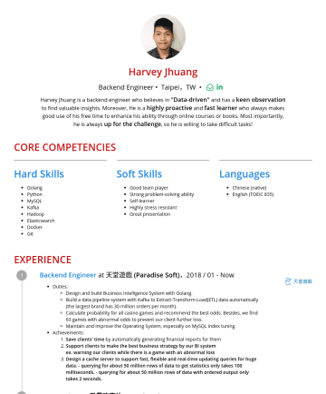 "backend engineer, data engineer 履歷範本 - Harvey Jhuang Backend Engineer • Taipei,TW •  Harvey Jhuang is a backend engineer who believes in ""Data-driven"" and has a k een observation to fin..."