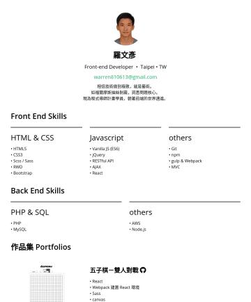 前端工程師 Resume Examples - 羅文彥 Front-end Developer • Taipei • TW warren810613@gmail.com 相信技術做到極致,就是藝術。 如福爾摩斯抽絲剝繭,洞悉問題核心。 現為程式導師計畫學員,朝著前端的世界邁進。 Front End Skills HTML & CSS • H...